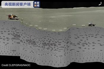 中国科学家首次揭开月球背面地下浅层结构神秘面纱