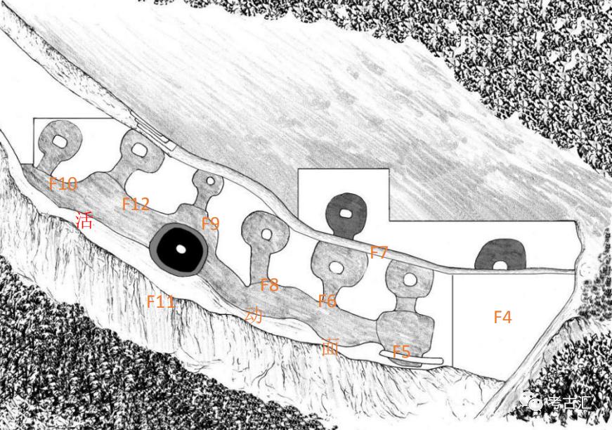 山西离石信义遗址考古发现与收获  第3张