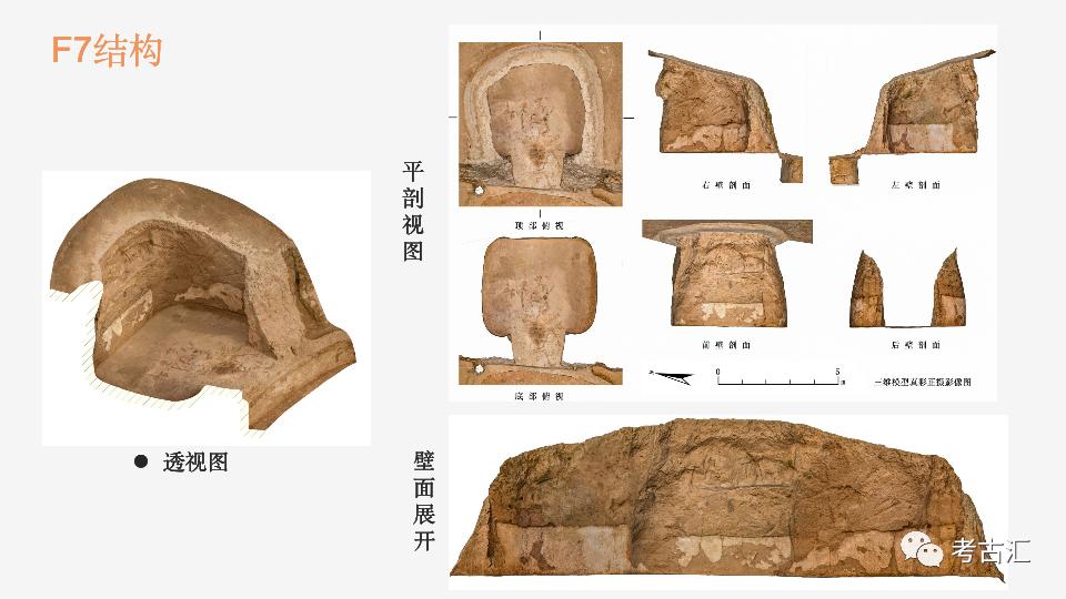 山西离石信义遗址考古发现与收获  第6张