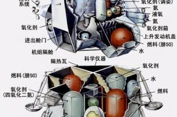 月球没有发射基地(塔)人造飞船是怎么返回地球的?