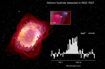 """3000光年外""""NGC 7027""""星云发现氦合氢离子踪影 宇宙大爆炸后首种分子"""