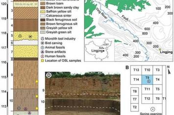 """研究显示""""许昌人""""已具备较为复杂和进步的石器技术"""