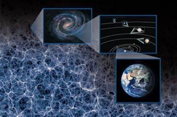 宇宙的外面究竟是什么