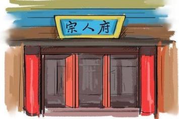 清朝皇子的圈禁生活是怎样的