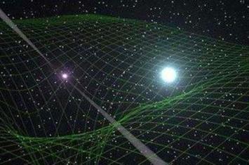 狭义相对论的实验验证有哪些