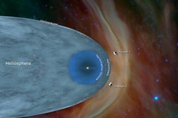 """""""旅行者2号""""成为继""""旅行者1号""""之后第二个离开日光层进入星际空间的人造物体"""