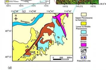 新研究揭示泥河湾盆地百万年前古人类对当地自然资源和环境的适应行为