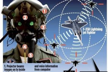 美国F35战机头盔显示系统出故障