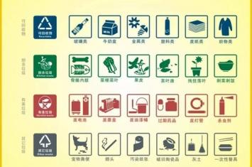 垃圾分类太麻烦,古代人是如何进行垃圾分类的?