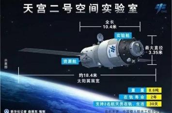"""天宫二号于19日21点06分受控离轨落回地球 中国开始进入""""空间站时代"""""""