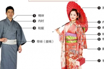 日本和服的种类和区分