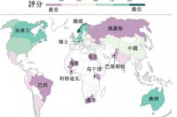 """""""新世代学""""(Youthonomics):全球最适宜青少年居住国家排名挪威居首"""